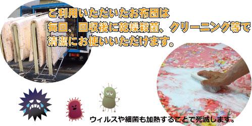 コロナウィルス除菌